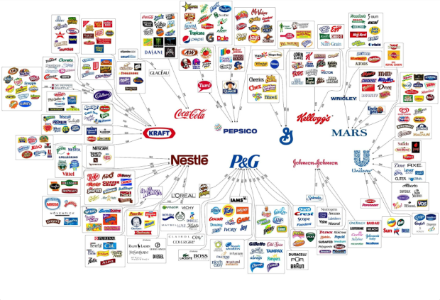 World Famous Brands